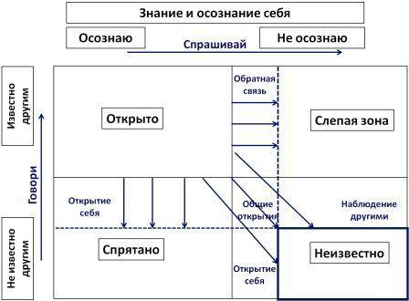 duhsov1